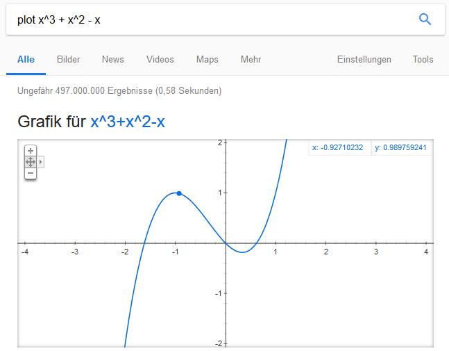 Google malt Funktionen